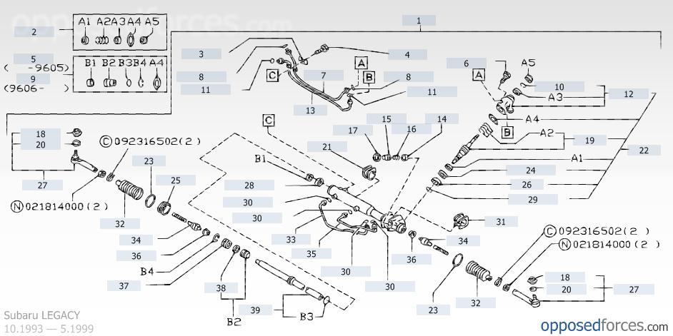 Steering Rack Input Shaft Seal Leak 1990 To Present