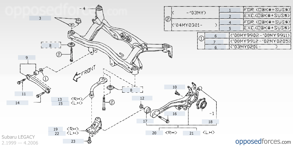Subaru Outback Undercarriage Diagram Example Electrical Circuit