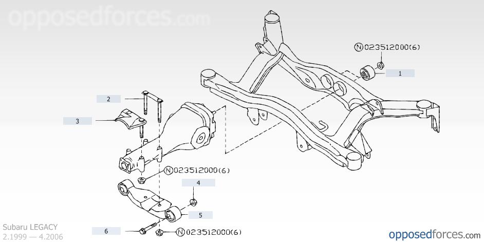 Superb Need Help With Rear Differential Bushing Options Subaru Legacy Forums Wiring Database Hyediarchgelartorg