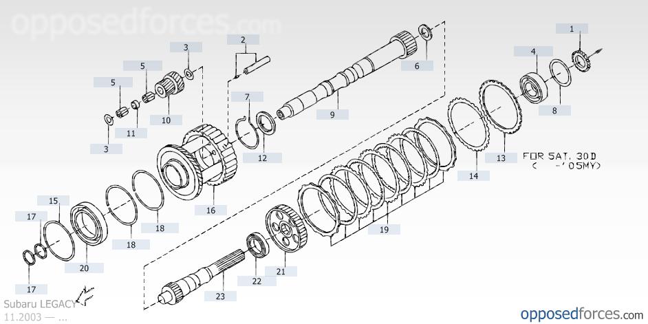 installing hexmods center differential bulletproof bushings subaru