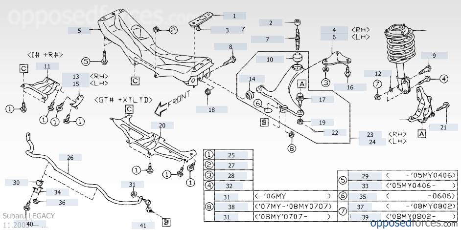 Wondrous Subaruoutbackpartsdiagram Subaru Outback Parts Diagram Http Www Wiring Digital Resources Dylitashwinbiharinl