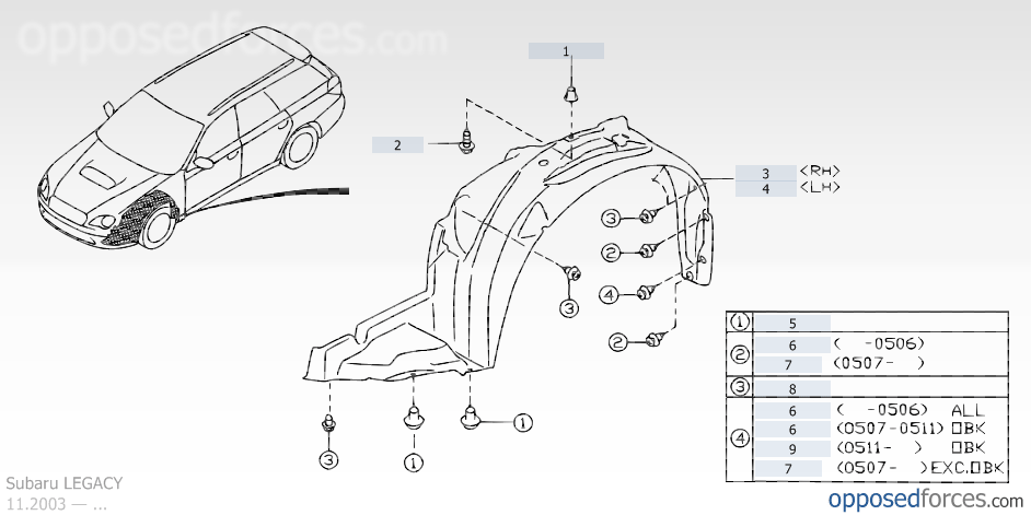 Plastic screws/clips where to find? - Subaru Legacy Forums