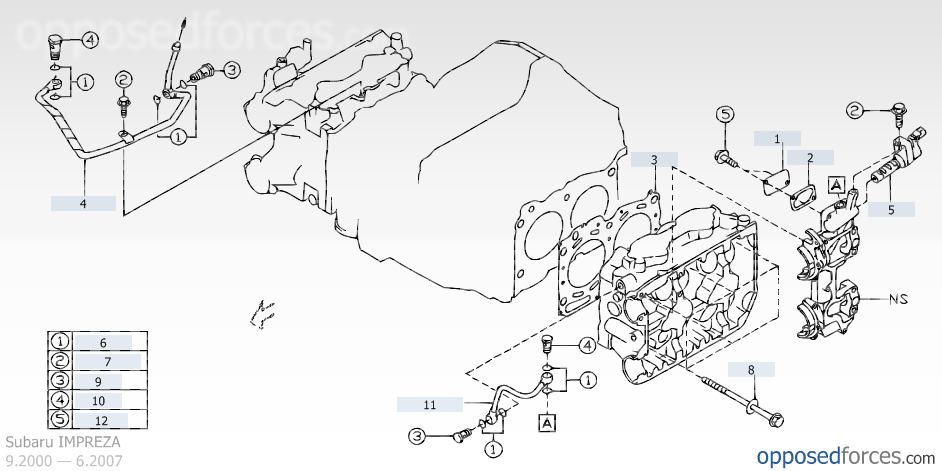 Terrific Subaru Impreza Parts Diagram Gallery - Best Image Diagram ...