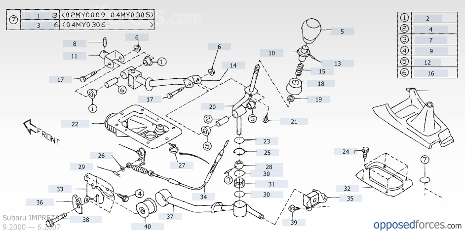 manual gear shift system illustration 1 subaru impreza rh opposedforces com 2007 subaru impreza parts list subaru impreza parts manual