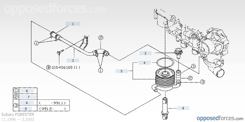 P0420 - Catalytic Converter Efficiency Below Threshold   Page 32