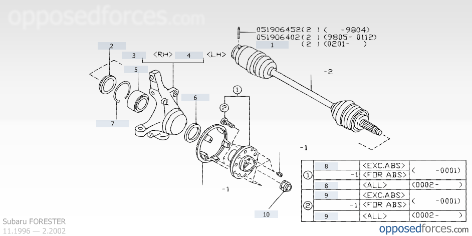 Subaru Front Axle Diagram - Meta Wiring Diagrams