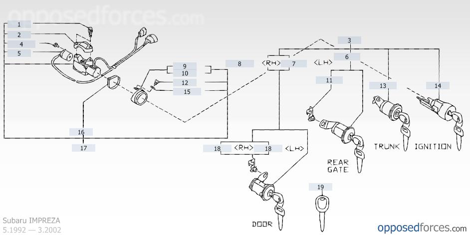 How Do You Take A 2000 Impreza Ignition Barrel Apart