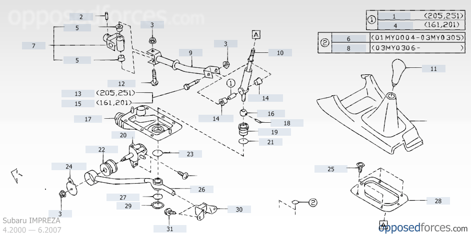 Showthread on subaru wiring diagram