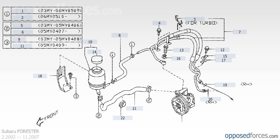 U0026 39 06- U0026 39 08  Stupid Power Steering System